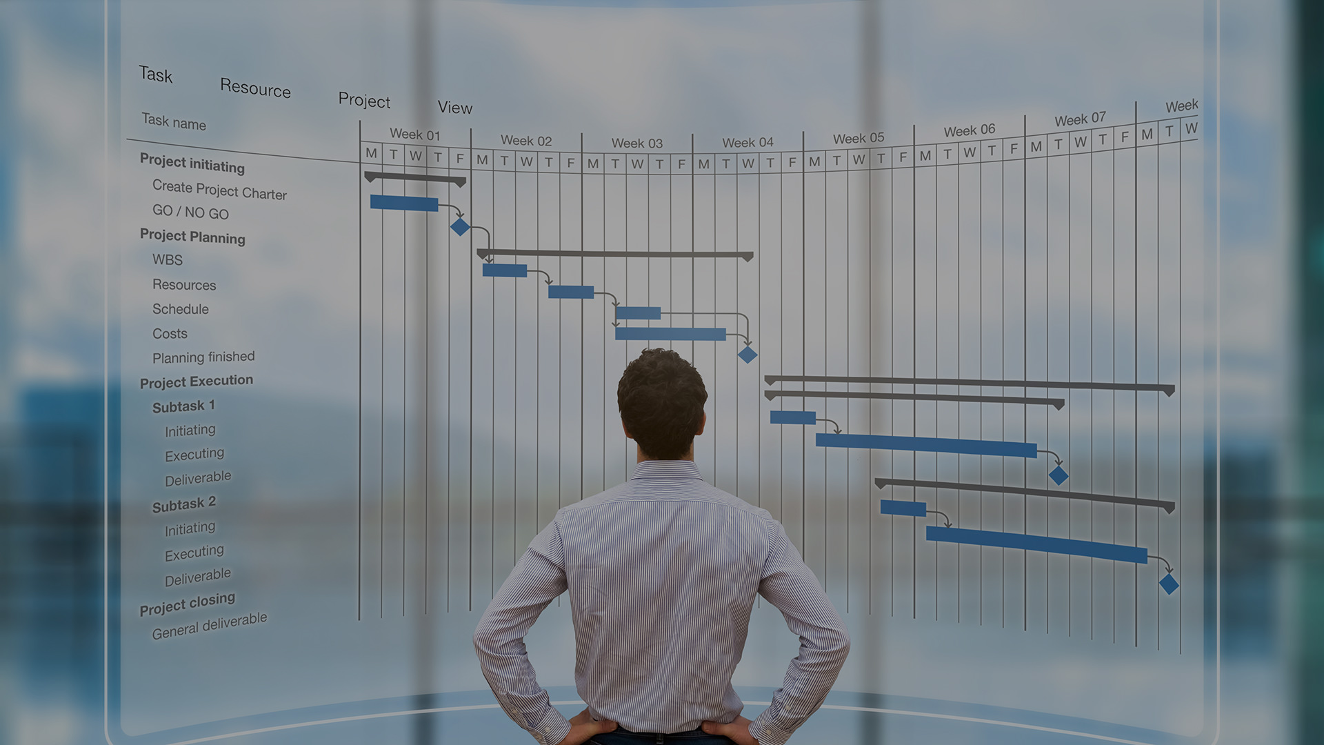 man standing in front of a gantt chart