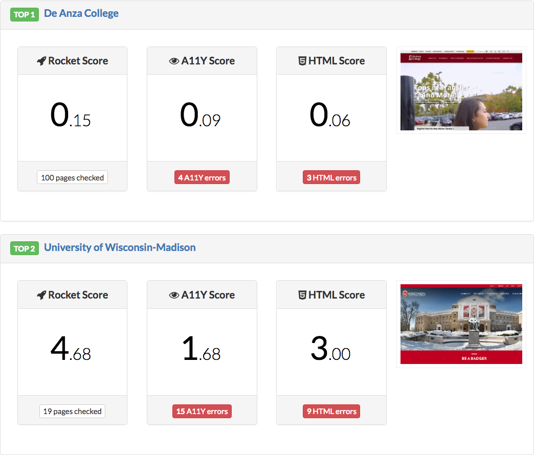 screenshot of accessibility scores showing De Anza ranked first