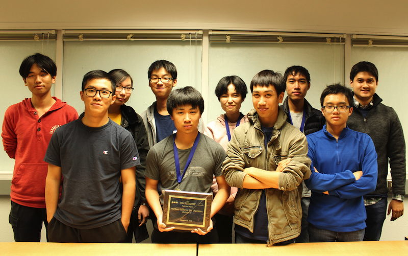 competitive programming club